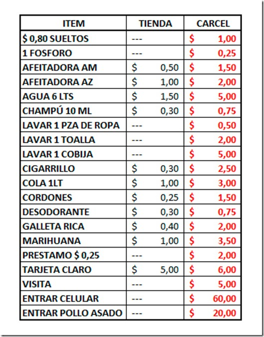 precios-altamira